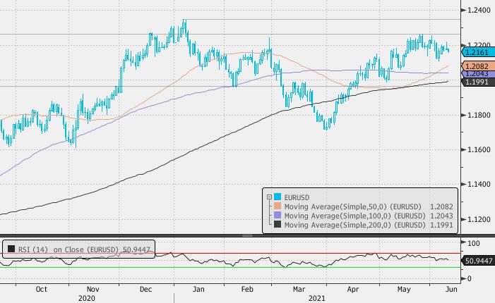 Отчет по инфляции, скорее всего, не станет драйвером укрепления доллара