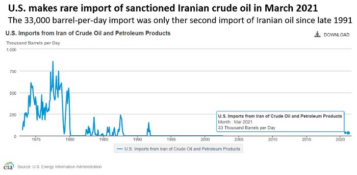 ОПЕК+ может притормозить плановое увеличение добычи из-за возвращения Ирана