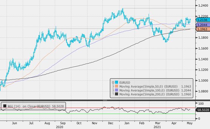 """Слабый доллар, нефть, налоговый период и снижение давления со стороны """"бюджетного правила"""" поддержат рубль на этой неделе"""