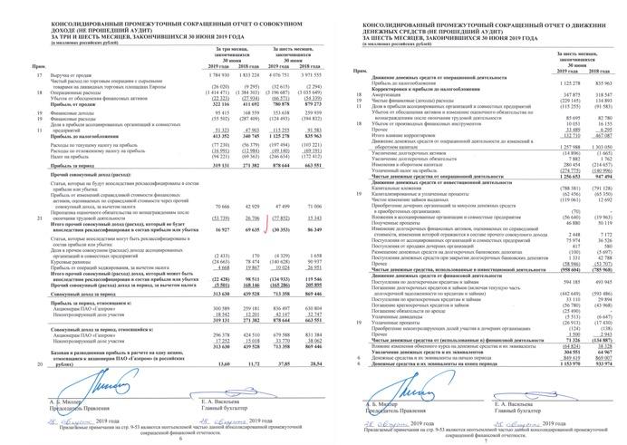 Рис. 4. Консолидированный отчёт ПАО «Газпром»