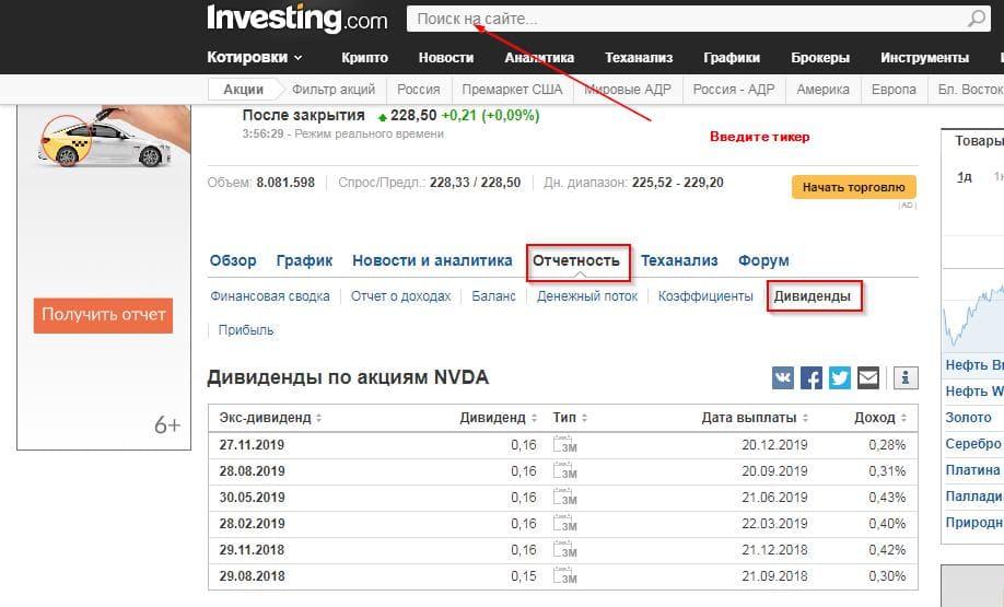 Рис. 10. Изображение: https://ru.investing.com/equities/nvidia-corp-dividends