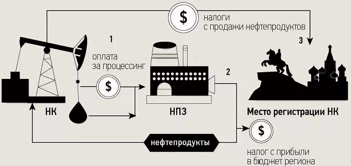 """Инфографика: АННР, """"Известия""""."""