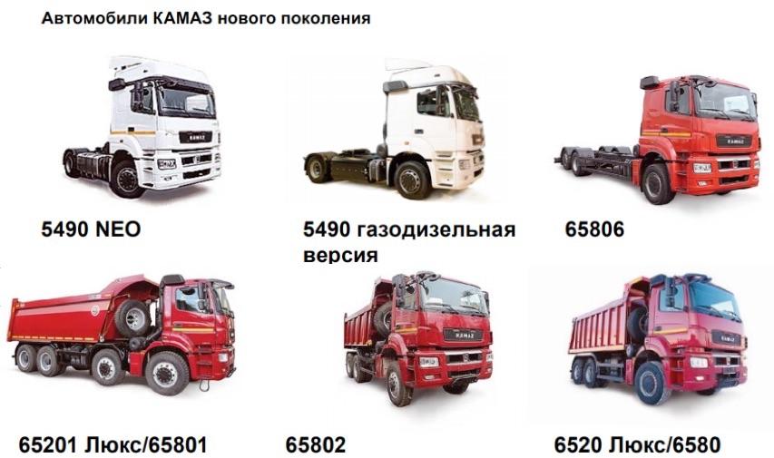 Источник: годовой отчёт ПАО «КАМАЗ» за 2018 год