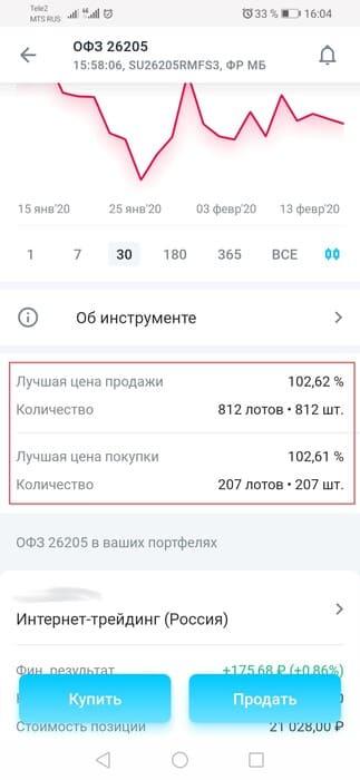 Рис. 1. Мобильное приложение «Открытие Брокер»