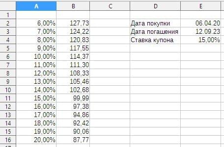 Рис. 1. Пример расчёта цены для «Калита-001P-01»