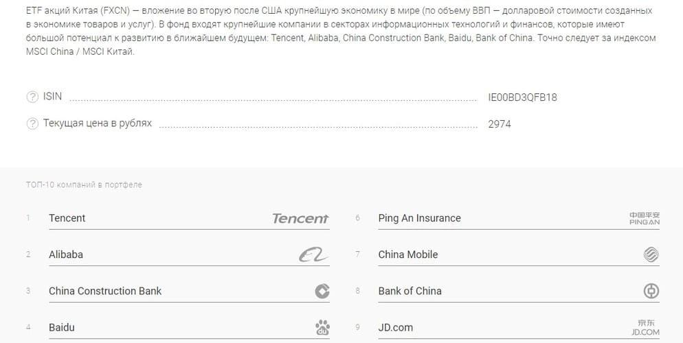 Рис. 5. Пример страницы ETF FXCN на Маркетплейсе Московской биржи