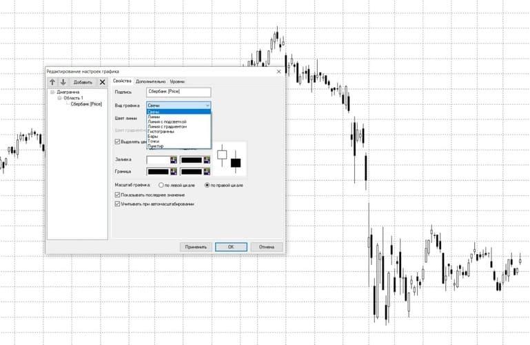 Рис. 7. Изменение типа графика в программе QUIK