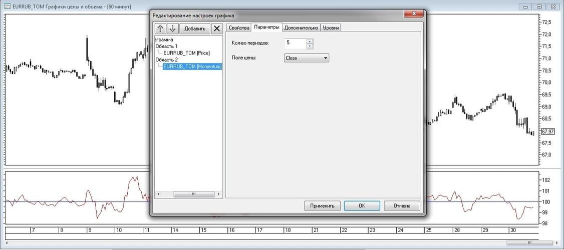 Рис. 8. Редактирование настроек периода расчета индикатора Momentum.
