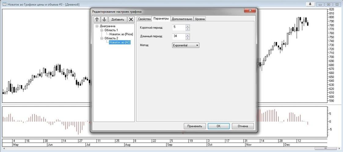 Рис. 7. Редактирование параметров расчета отображения индикатора АС