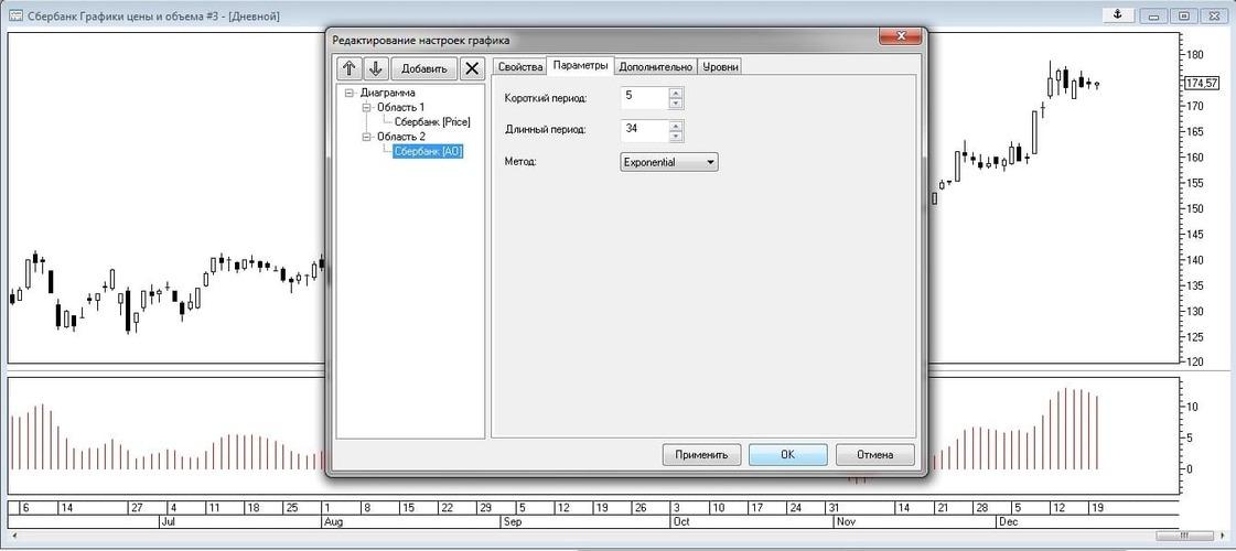 Рис. 7. Редактирование параметров расчета индикатора АО