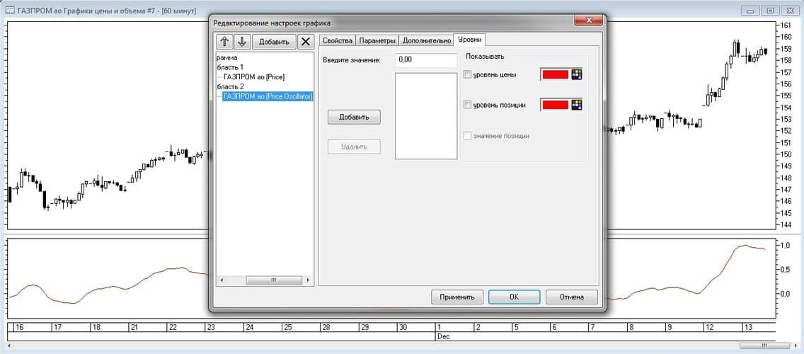 Рис. 9.  Добавление выделения синей линией нулевого уровня индикатора Price Oscillator