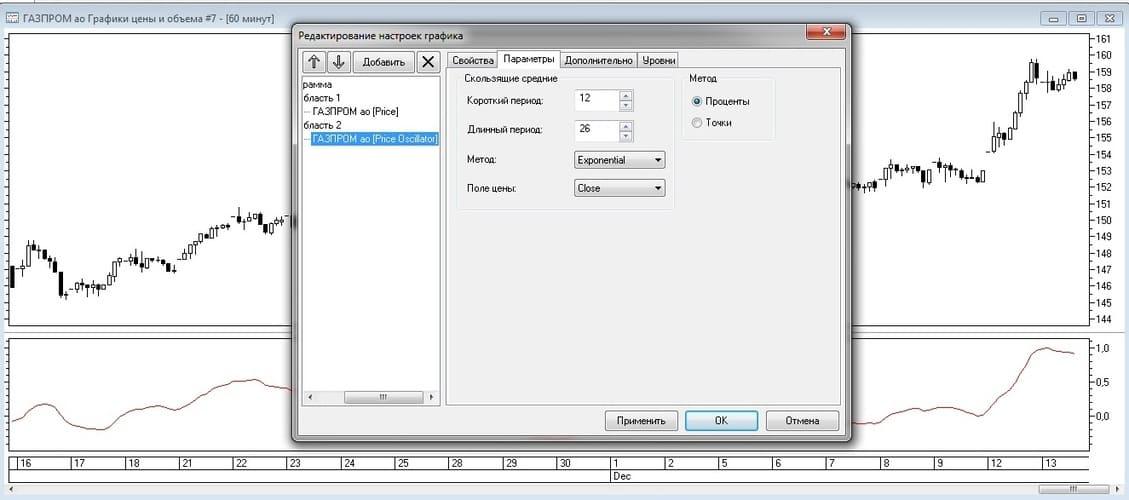 Рис. 8. Редактирование параметров расчета индикатора Price Oscillator