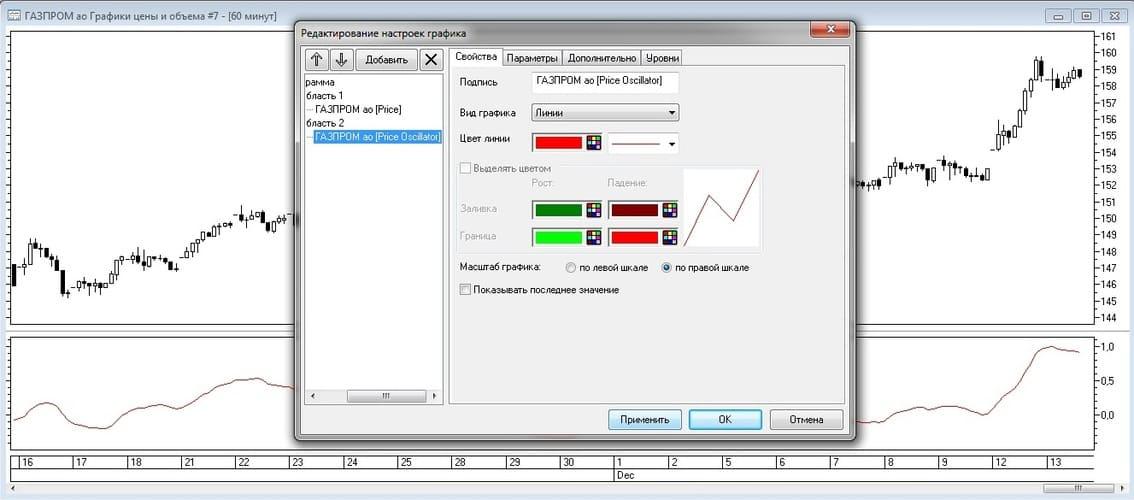 Рис. 7.  Редактирование цветовых настроек индикатора Price Oscillator