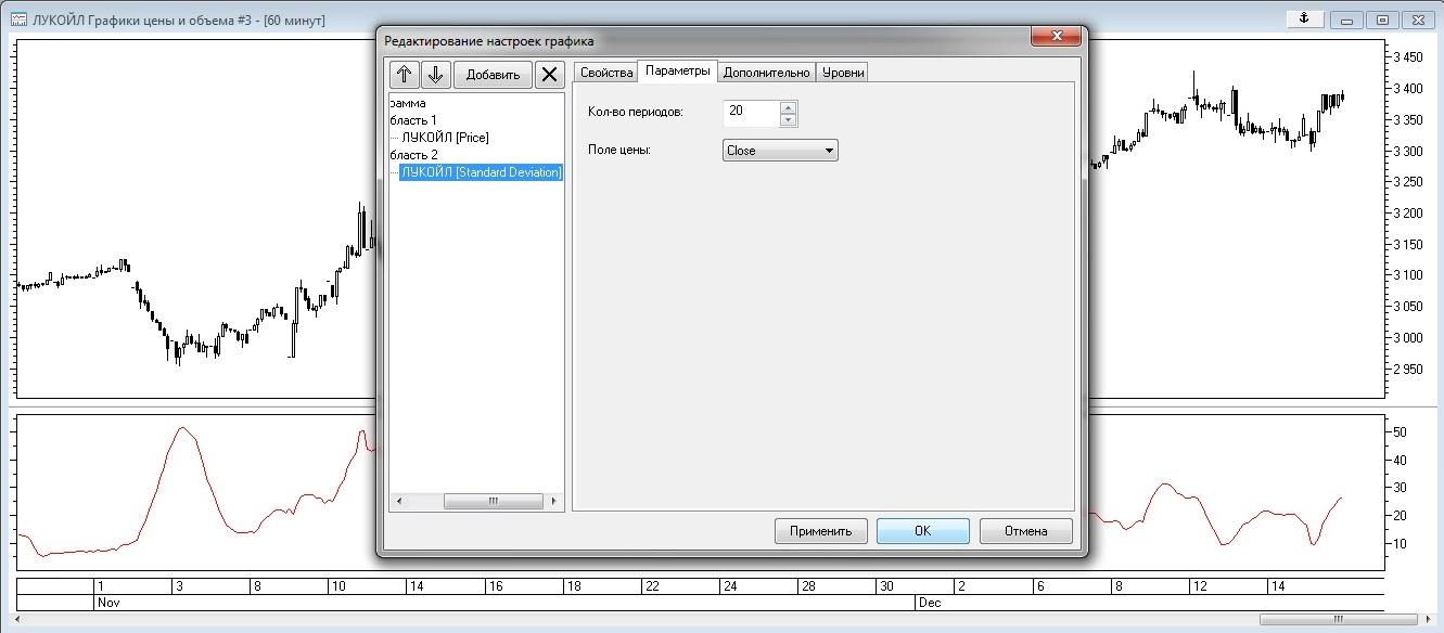 Рис. 7. Редактирование параметров расчета индикатора Standard Deviation