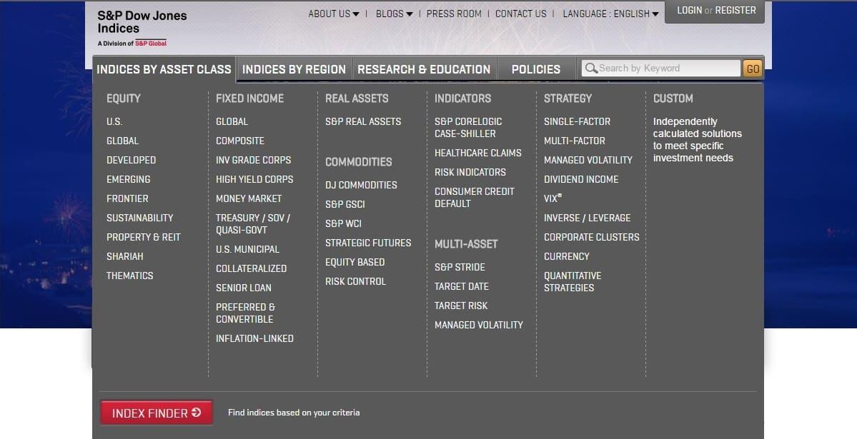 Рис. 2. Сайт индексов семейства S&P