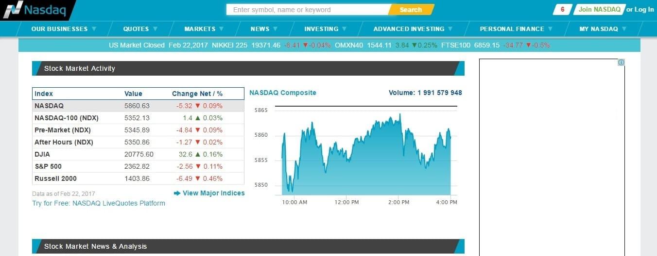 Рис. 3. Сайт биржи NASDAQ