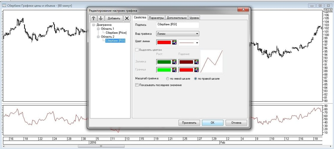 Рис. 8. Изменение параметров цветового отображения индикатора RSI в окне «Редактирование настроек графика»