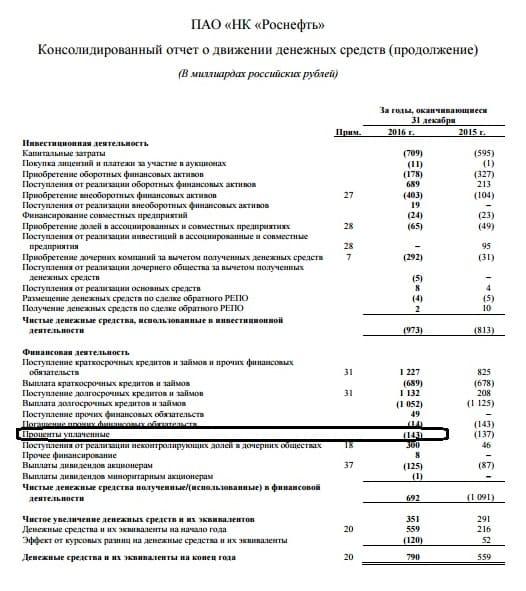 Рис. 3. Отчет о движении денежных средств компании «Роснефть» за 2016 год раздел Финансовая деятельность