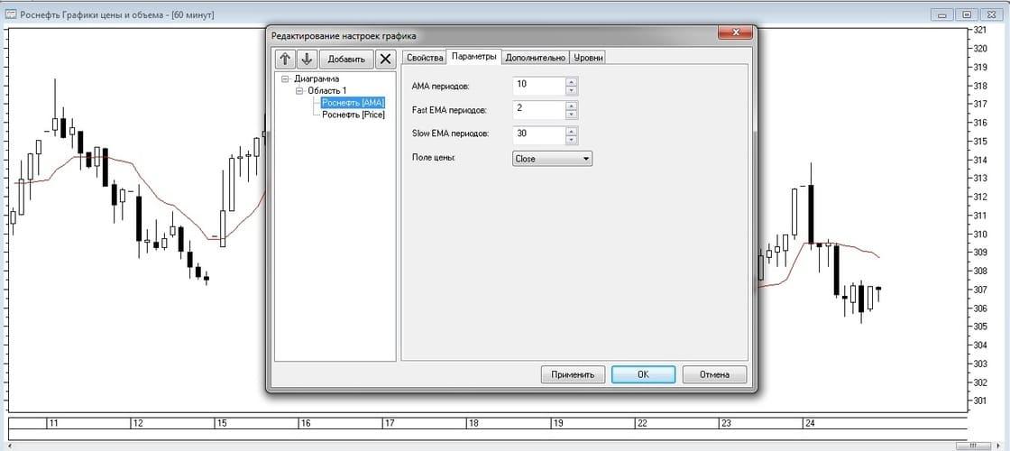 Рис. 6. Редактирование параметров расчета индикатора АМА
