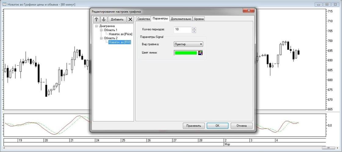 Рис. 8. Редактирование параметров расчета индикатора RVI