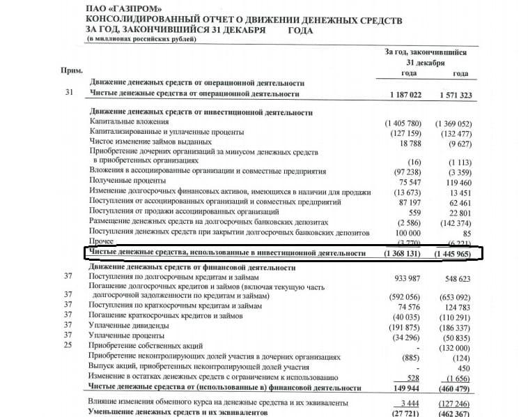 Рис. 1. Отчёт о движении денежных средств