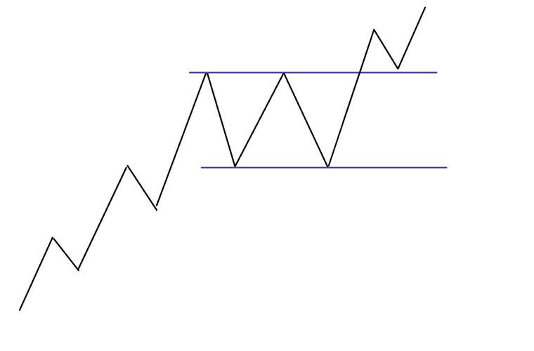 Рис. 1. Схема фигуры «Прямоугольник»