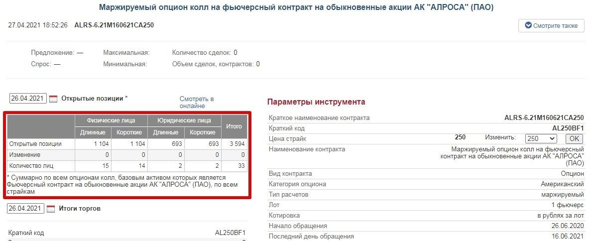 Рис. 1. Пример таблицы открытого интереса. Источник: Московская биржа