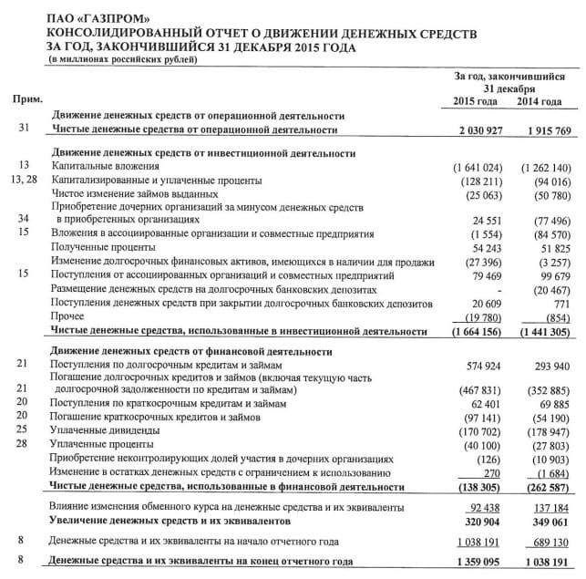 Рис. 3. Отчет о движении денежных средств «Газпрома» за 2015 год