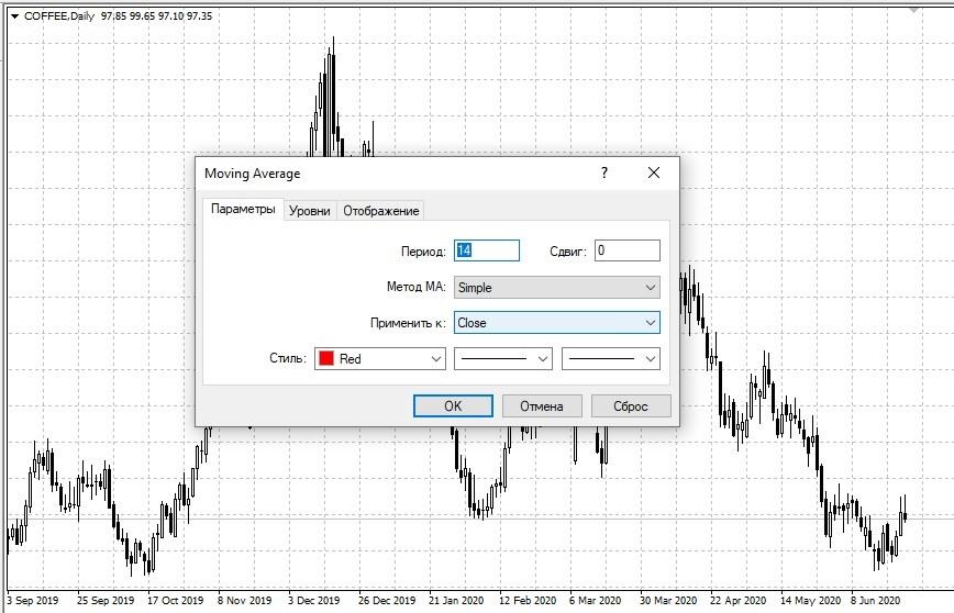 Рис. 1. Окно для внесения параметров индикатора в программе MetaTrader