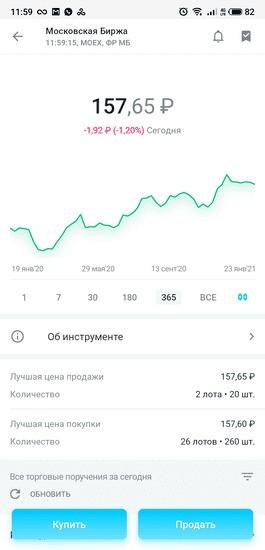 График котировок и цена акций «МосБиржи» в приложении «Открытие Брокер. Инвестиции»