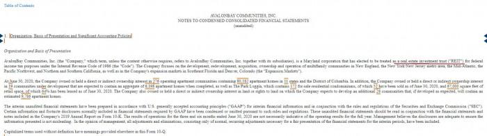 Рис. 1. Из отчёта 10-q компании AvalonBay Communities (AVB)