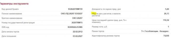 Рис. 1. Источник: сайт Московской биржи