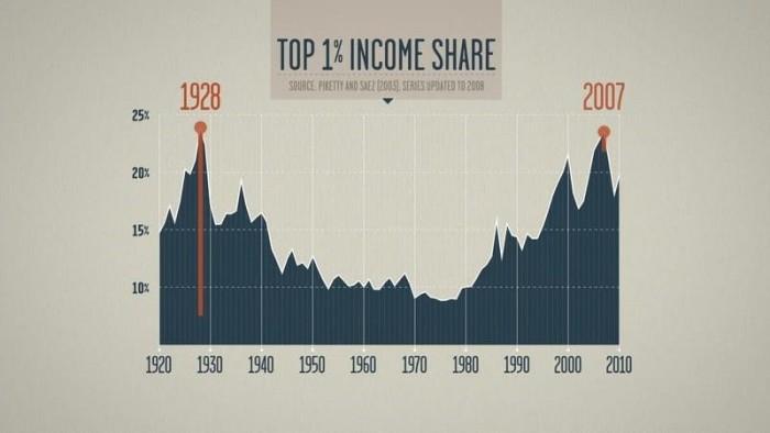 Кадр из фильма «Неравенство для всех»