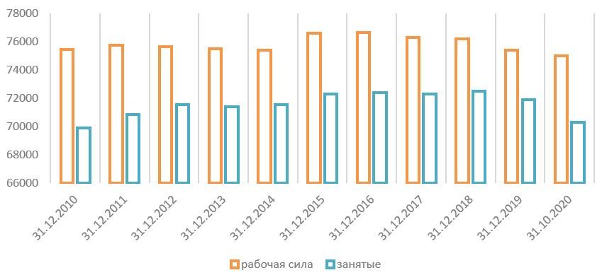 HeadHunter Group PLC Обзор показателей лидера на российском рынке интернет-рекрутмента