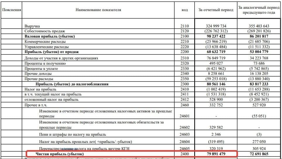 Рис. 1. Источник: отчёт о финансовых результатах по РСБУ ПАО «Северсталь» по итогам 9 месяцев 2020 г.