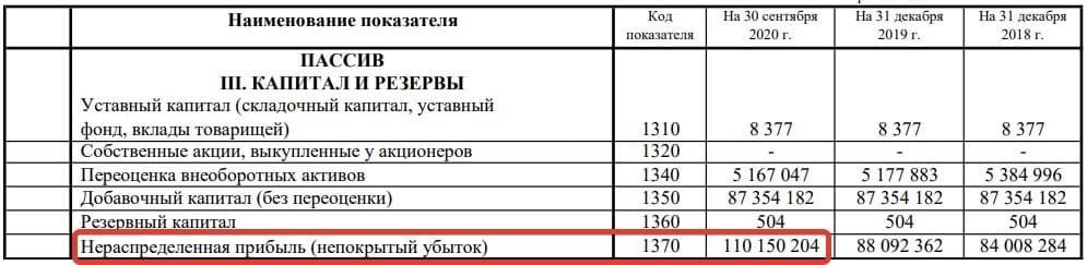 Рис. 2. Источник: бухгалтерский баланс по РСБУ ПАО «Северсталь» по итогам 9 месяцев 2020 г.