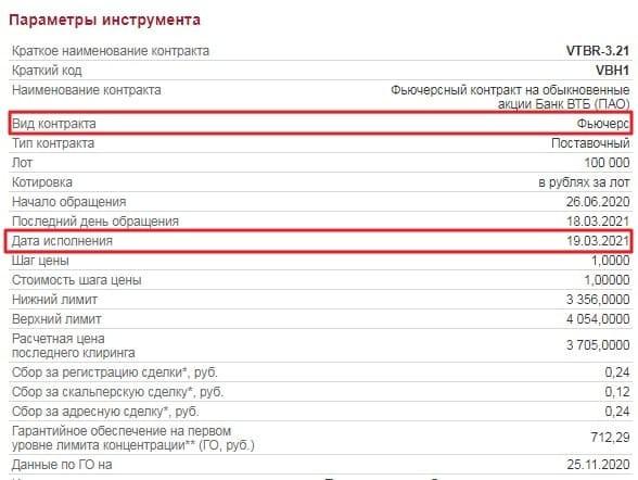 Рис. 1. Дата экспирации в карточке фьючерса на акции «ВТБ». Источник: Мосбиржа.
