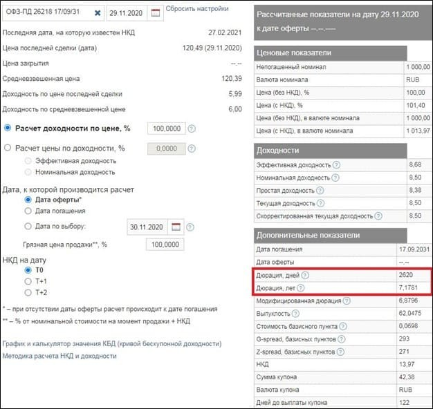 Рис. 2. Калькулятор для расчёта дюрации на Московской бирже (MOEX). Источник: сайт Московской биржи