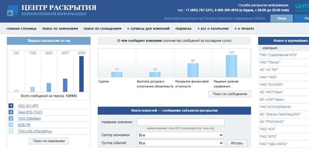Рис. 3. Бухгалтерская отчётность российских компаний в открытом доступе. Источник: Интерфакс