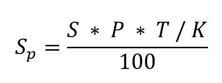 Проценты простые и сложные