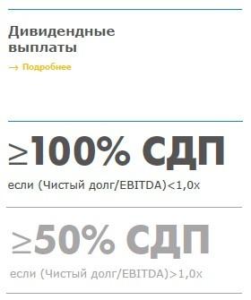 Рис. 3. Дивидендная политика компании. Источник: презентация для инвесторов на сайте ПАО «ММК»