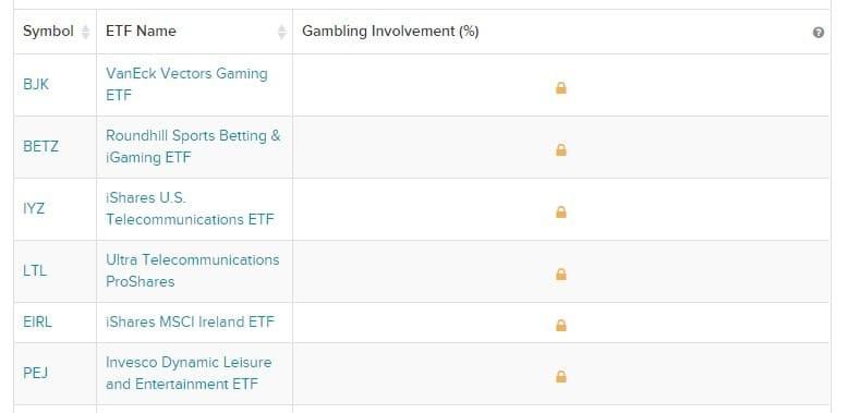 Обзор американского сектора казино