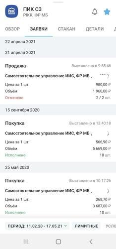 Рис. 1. Покупка акций ПАО «ПИК СЗ»