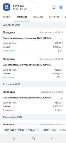 Рис. 2. Продажа акций ПАО «ПИК СЗ»