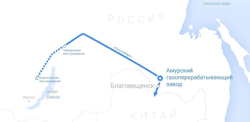 Рис. 2. Источник: сайт ПАО «Газпром»