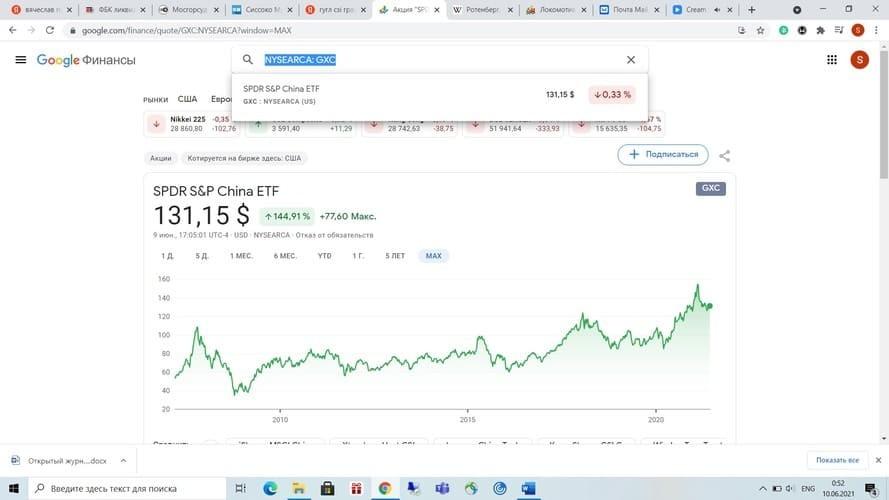 Рис. 3. Динамика SPDR S&P China ETF. Источник: https://www.google.com/finance/quote/GXC:NYSEARCA?window=MAX