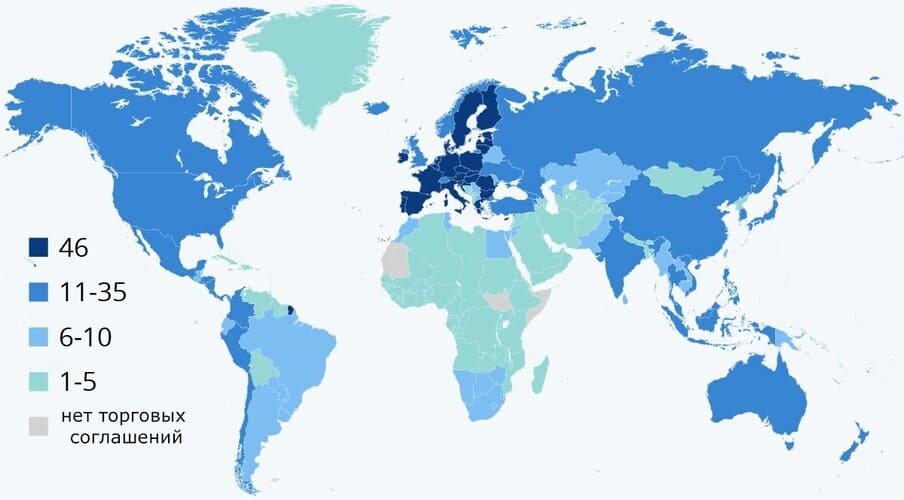 Региональные торговые соглашения РФ с другими странами: глобальный тренд или вынужденная мера?