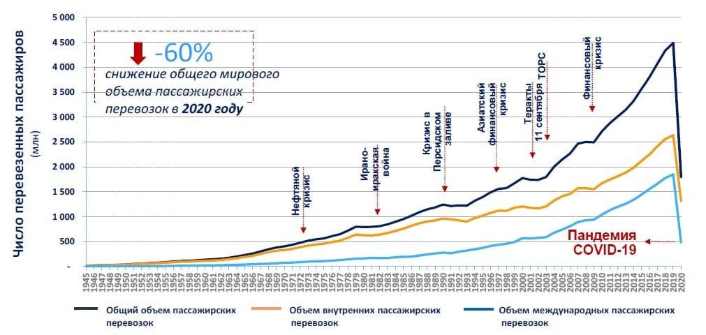 «Корпорация ВСМПО-АВИСМА» Обзор показателей мирового лидера по объёму производства титановой продукции