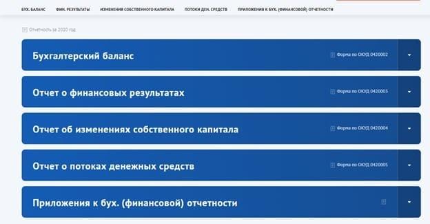 Рис. 2. Отчётность компании с сайта бухгалтерской (финансовой) отчётности (БФО)