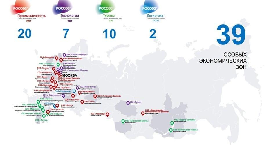 Рис. 1. Источник: данные Минэкономразвития России